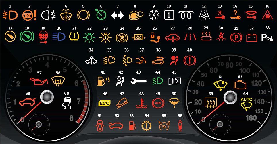 Autóvillamosság, Diagnosztika